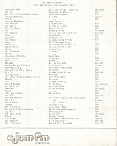 CJUM list0002
